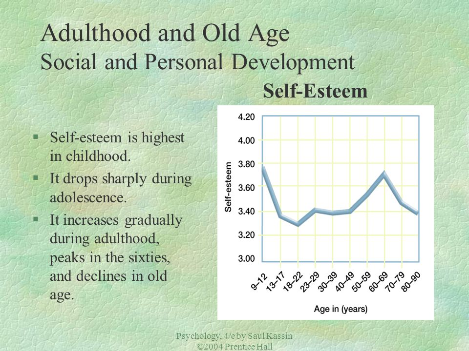 Adulthood and Old Age Social and Personal Development Self-Esteem