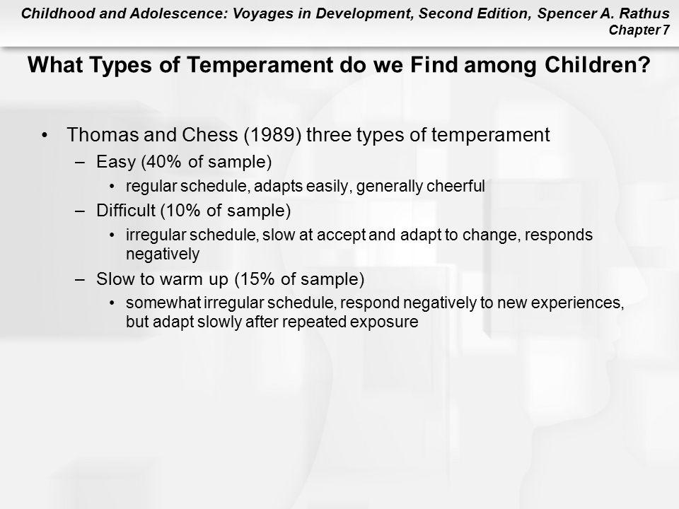 What Types of Temperament do we Find among Children