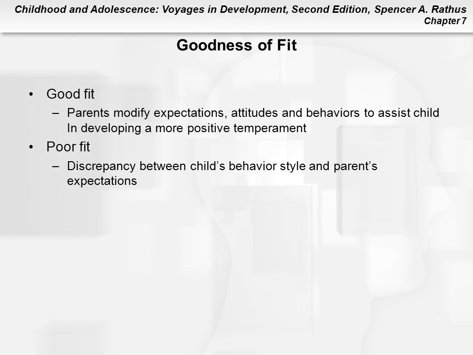 Goodness of Fit Good fit Poor fit