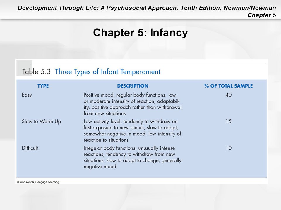 Chapter 5: Infancy Table 5.3 Three Types of Infant Temperament