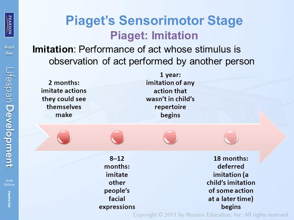 Piaget's Sensorimotor Stage Piaget: Imitation