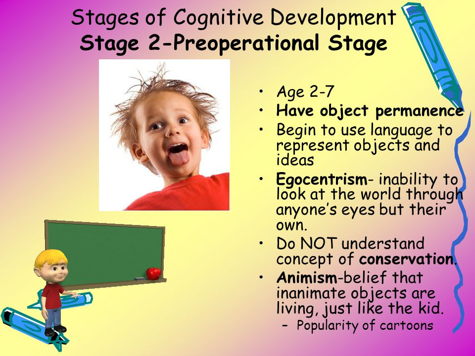 Stages of Cognitive Development Stage 2-Preoperational Stage