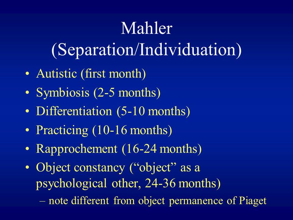 Mahler (Separation/Individuation)