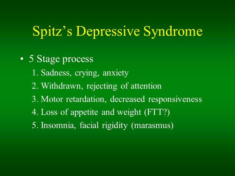 Spitz's Depressive Syndrome