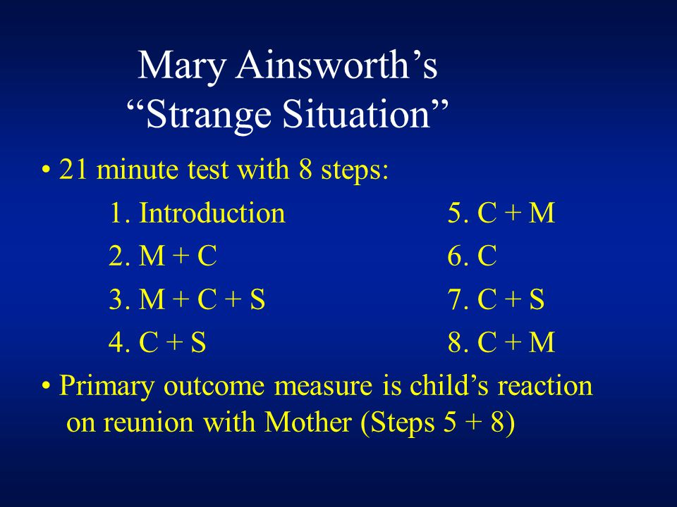 Mary Ainsworth's Strange Situation