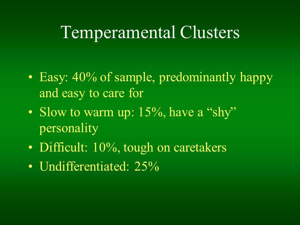 Temperamental Clusters