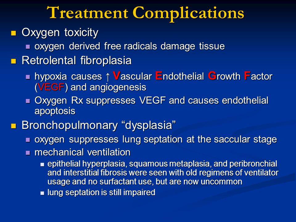 Treatment Complications