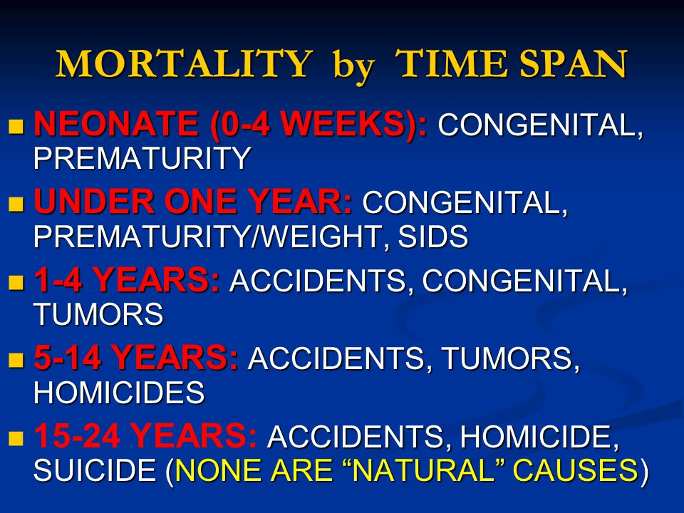 MORTALITY by TIME SPAN NEONATE (0-4 WEEKS): CONGENITAL, PREMATURITY