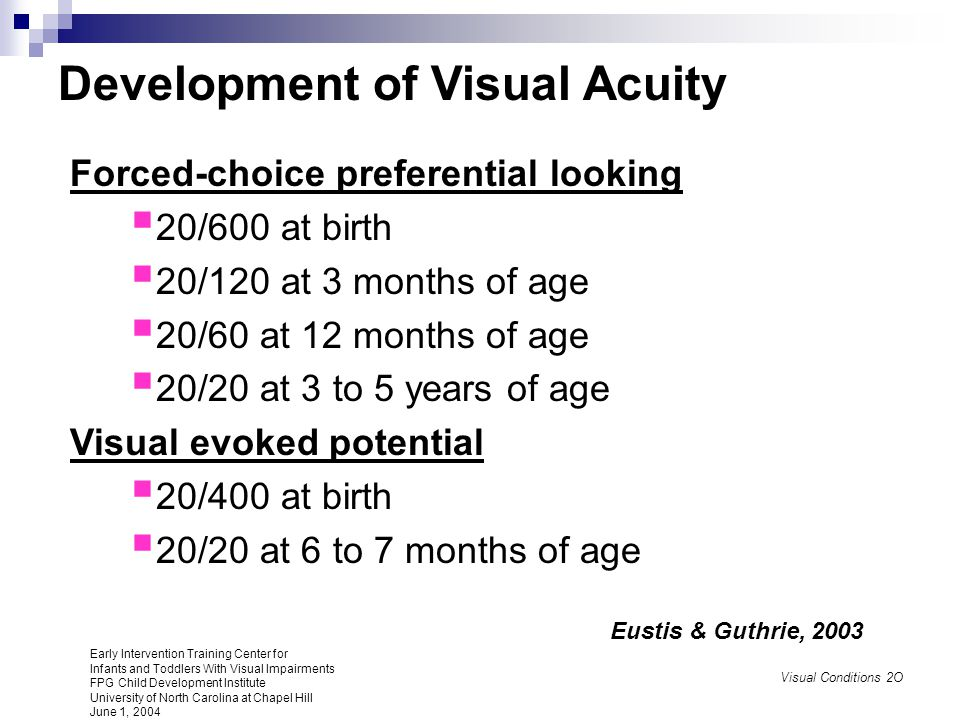 Development of Visual Acuity