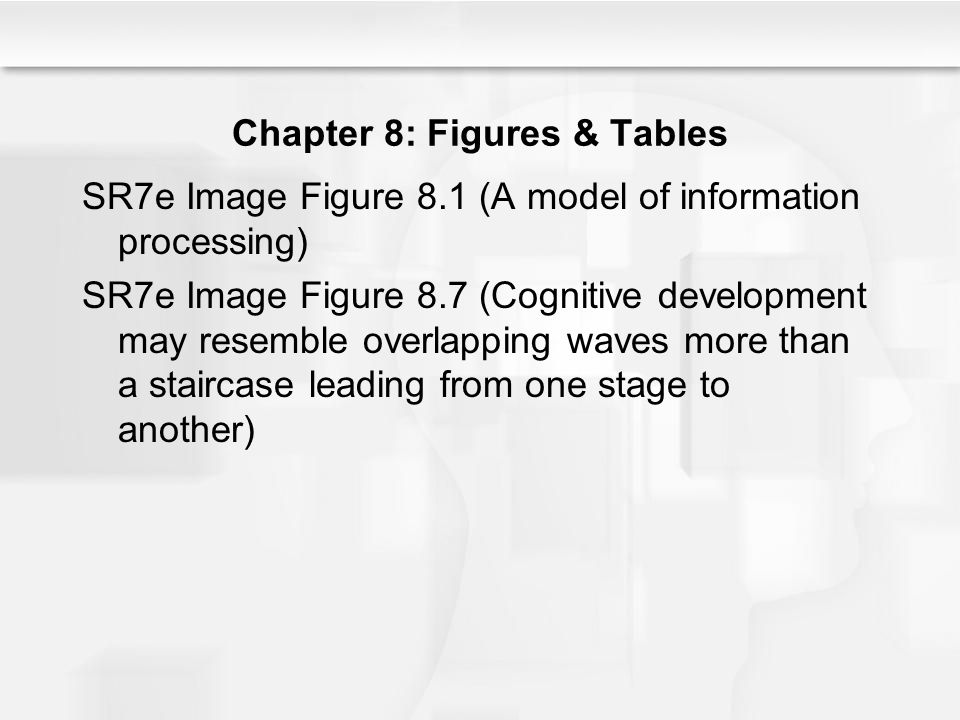 Chapter 8: Figures & Tables