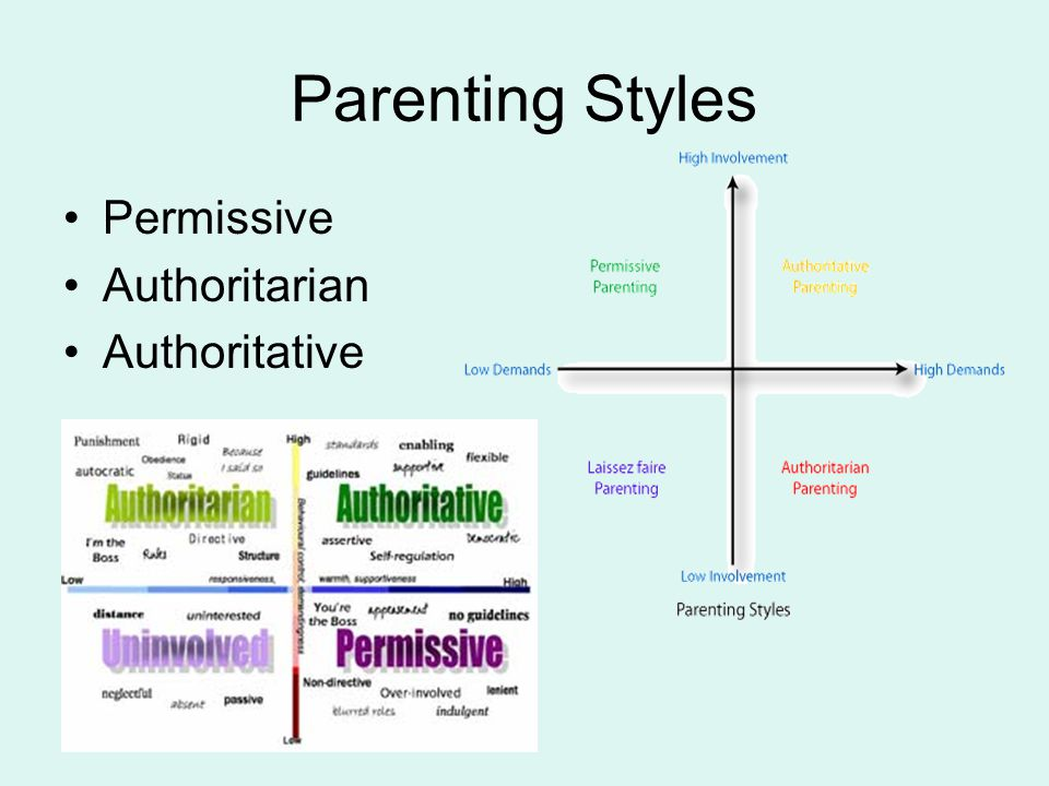 authoritative and permissive parenting in the What is the authoritative parenting style but unlike permissive parents, authoritative parents don't let their kids get away with bad behavior.