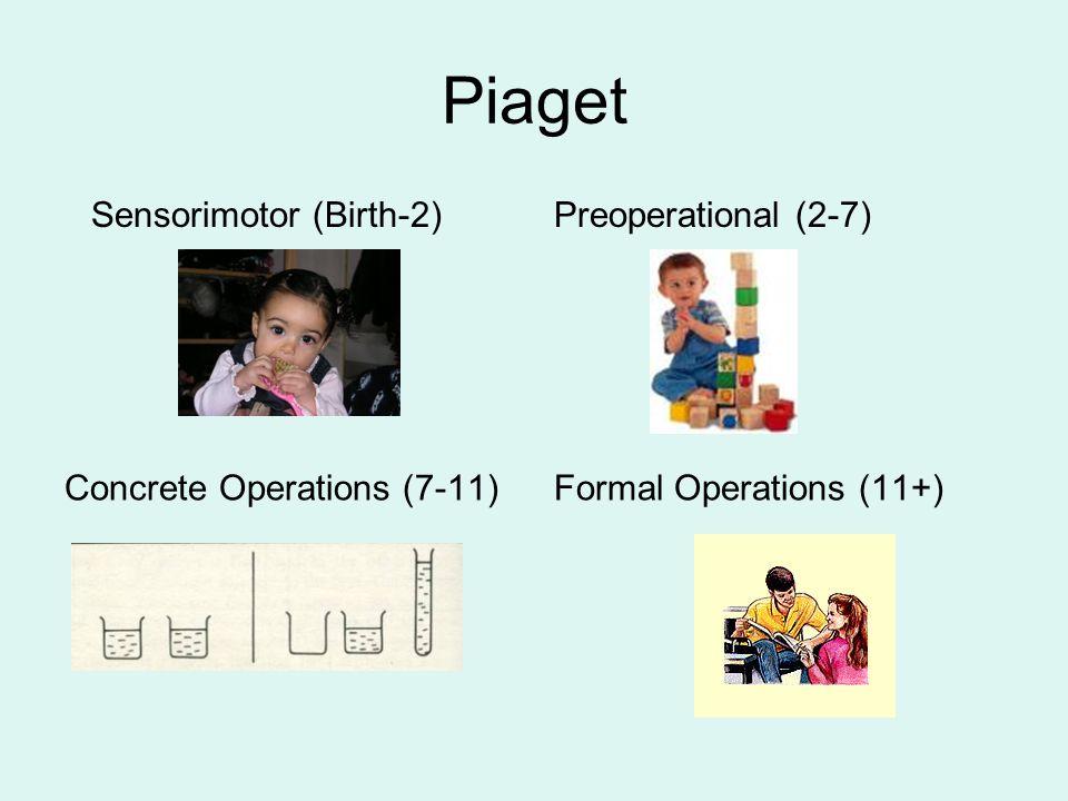 Piaget Sensorimotor (Birth-2) Preoperational (2-7)