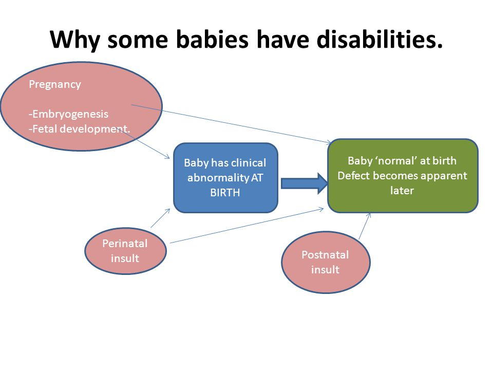 Why some babies have disabilities.