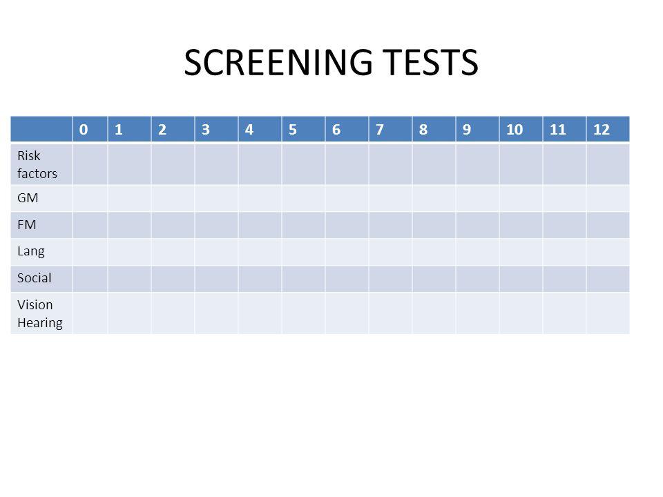 SCREENING TESTS 1 2 3 4 5 6 7 8 9 10 11 12 Risk factors GM FM Lang