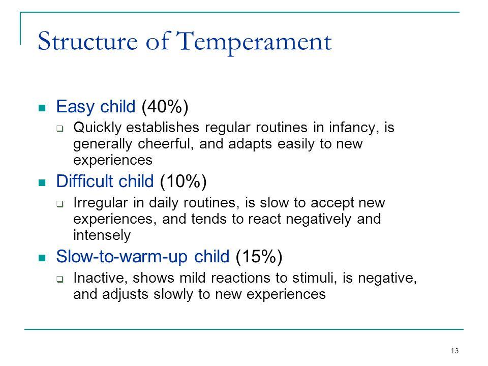 Structure of Temperament