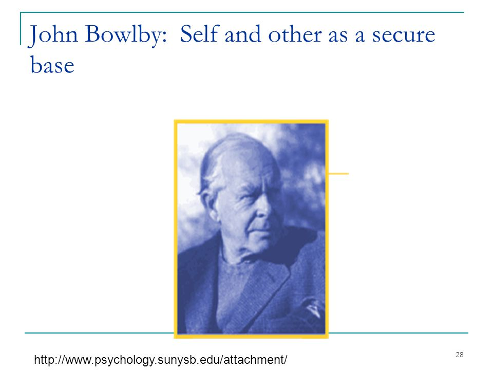 John Bowlby: Self and other as a secure base