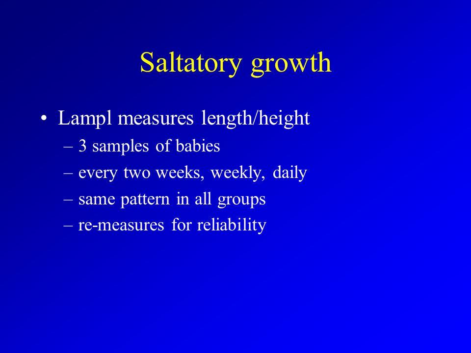 Saltatory growth Lampl measures length/height 3 samples of babies