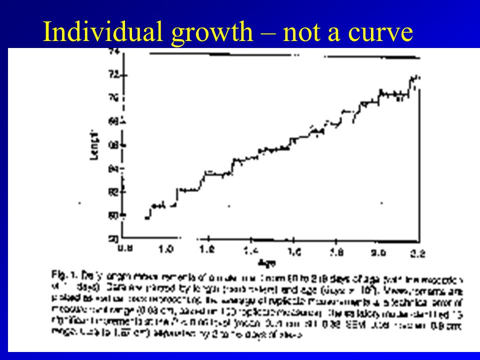Individual growth – not a curve