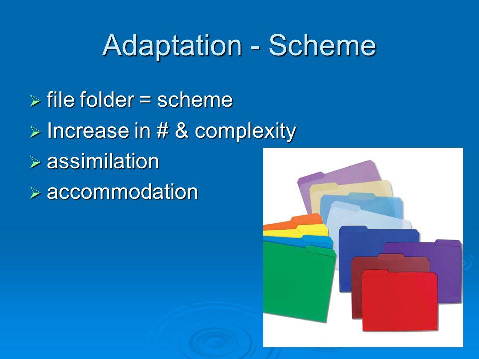 Adaptation - Scheme file folder = scheme Increase in # & complexity