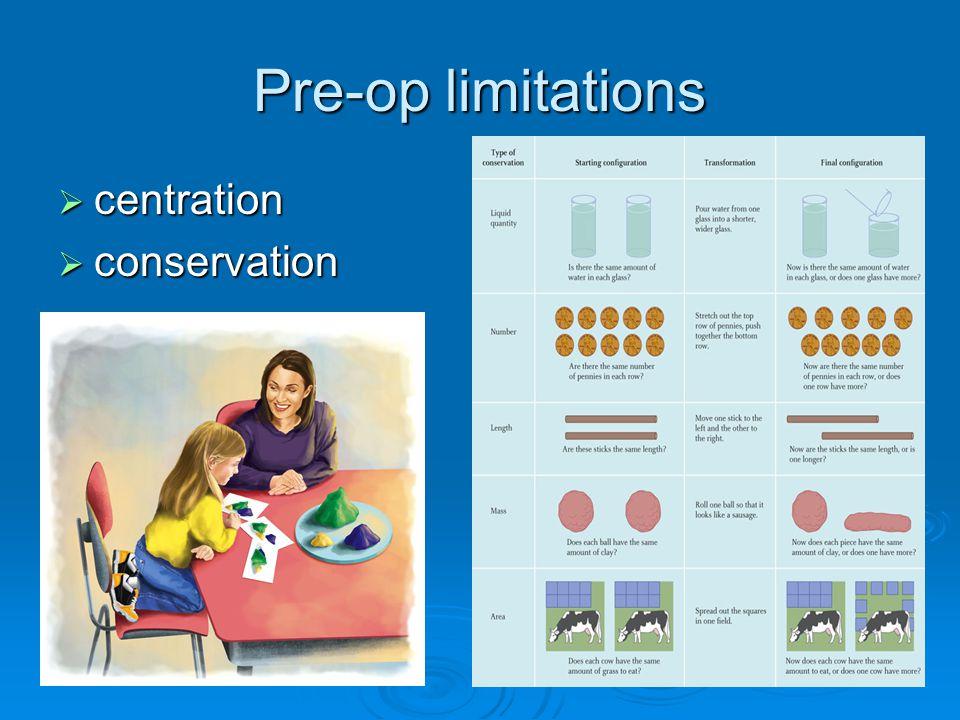 Pre-op limitations centration conservation