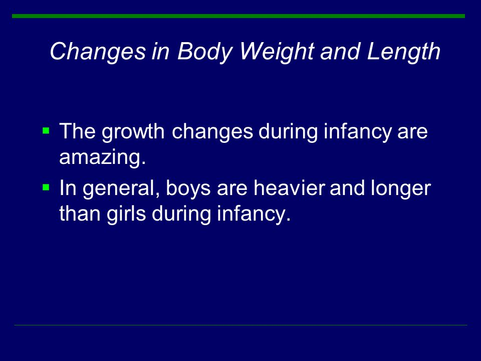 Changes in Body Weight and Length