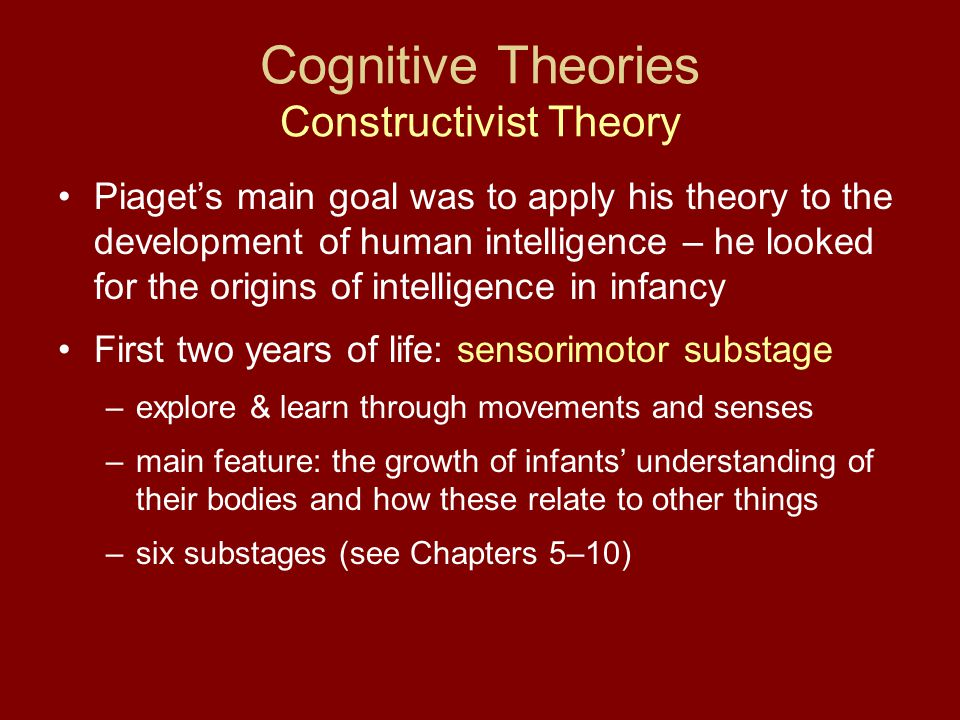 Cognitive Theories Constructivist Theory