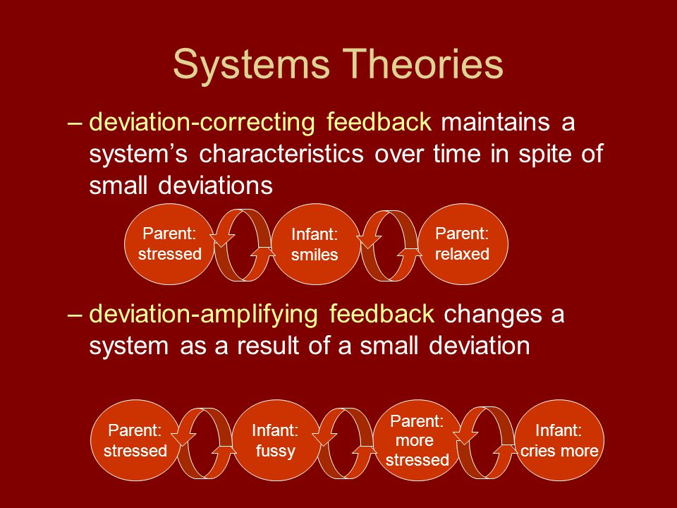 Systems Theories deviation-correcting feedback maintains a system's characteristics over time in spite of small deviations.