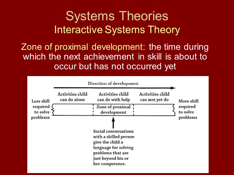 Systems Theories Interactive Systems Theory