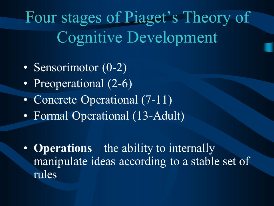 Four stages of Piaget's Theory of Cognitive Development