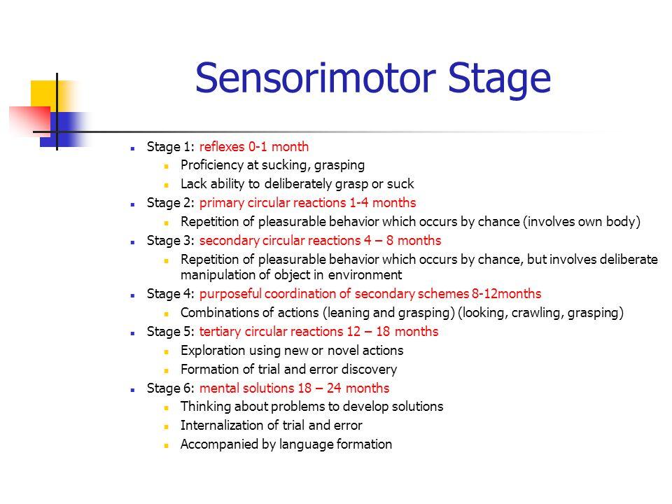Sensorimotor Stage Stage 1: reflexes 0-1 month