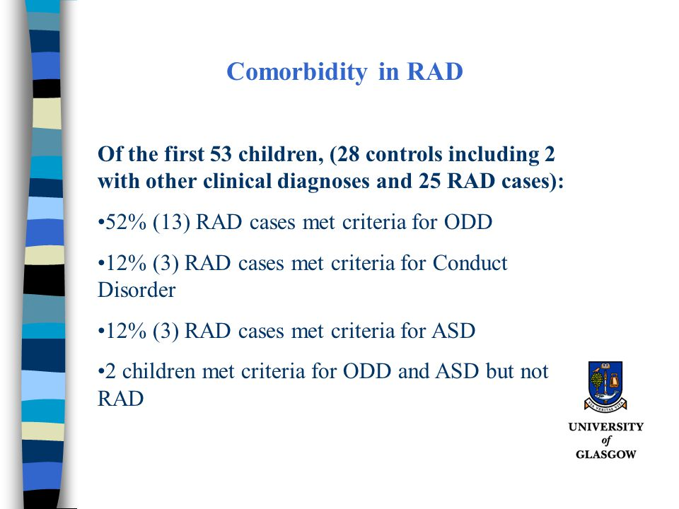 Comorbidity in RAD Of the first 53 children, (28 controls including 2 with other clinical diagnoses and 25 RAD cases):