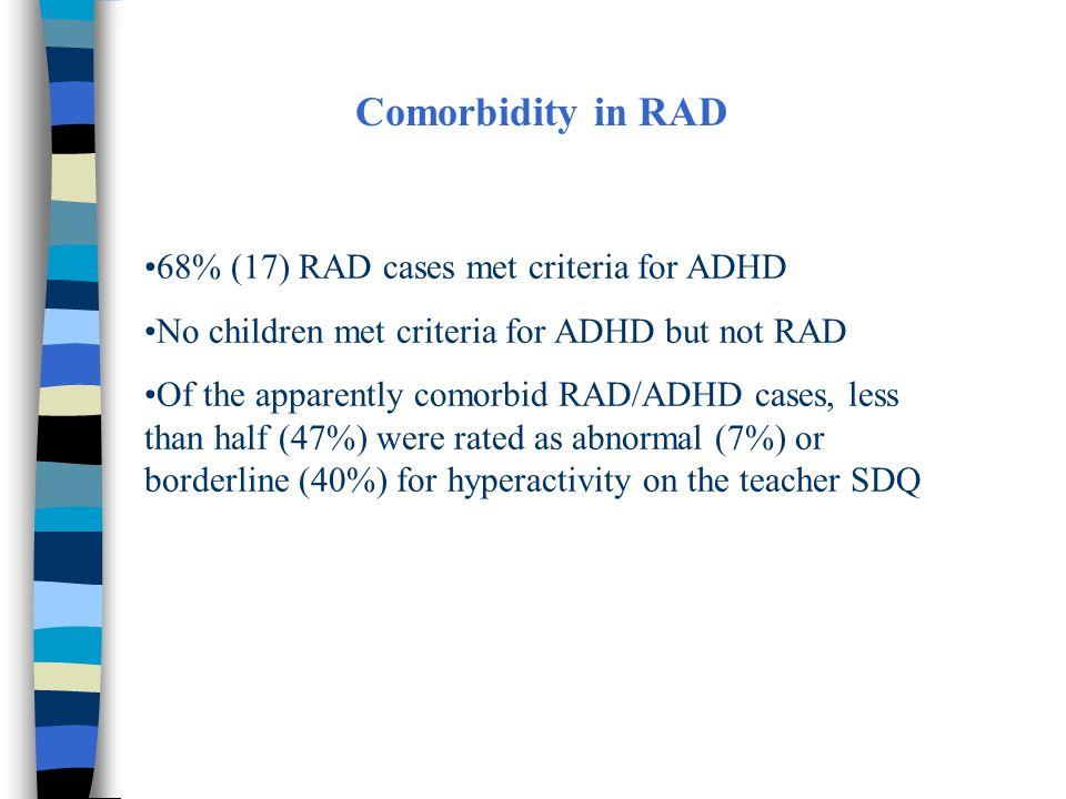 Comorbidity in RAD 68% (17) RAD cases met criteria for ADHD