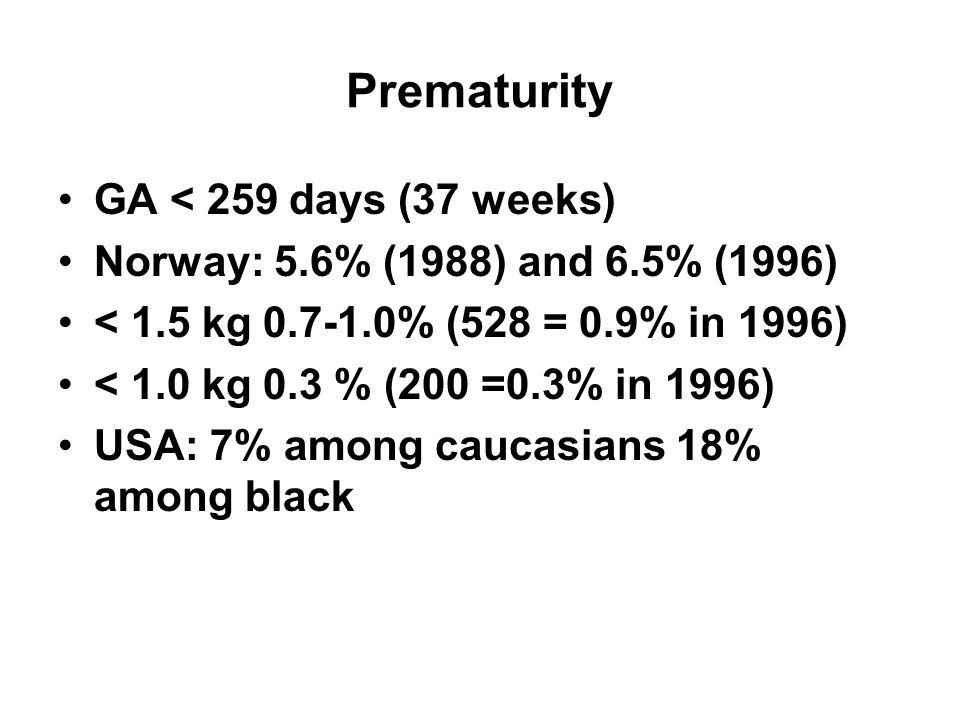 Prematurity GA < 259 days (37 weeks)