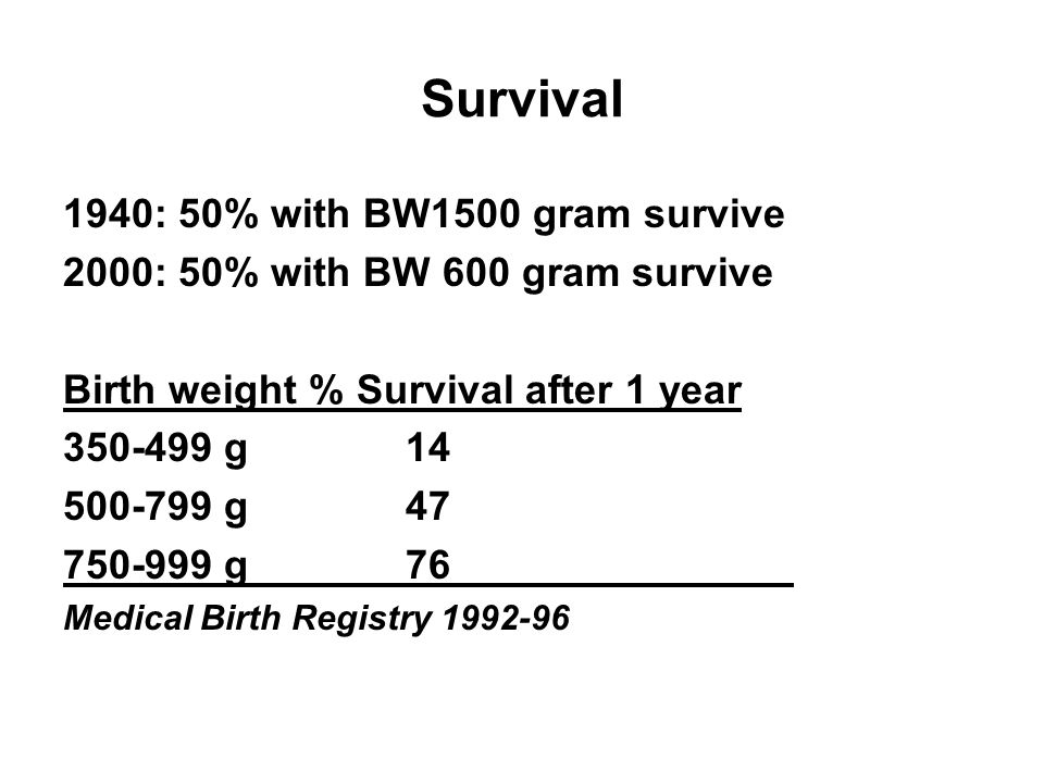 Survival 1940: 50% with BW1500 gram survive