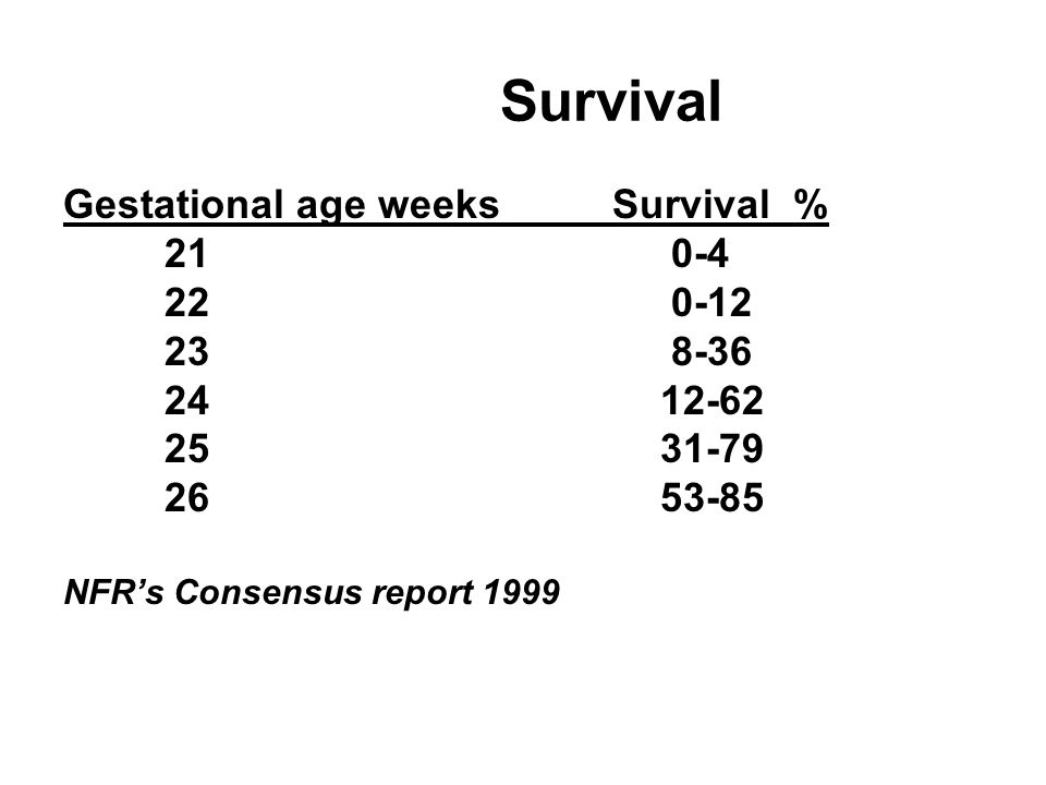 Survival Gestational age weeks Survival % 21 0-4 22 0-12 23 8-36