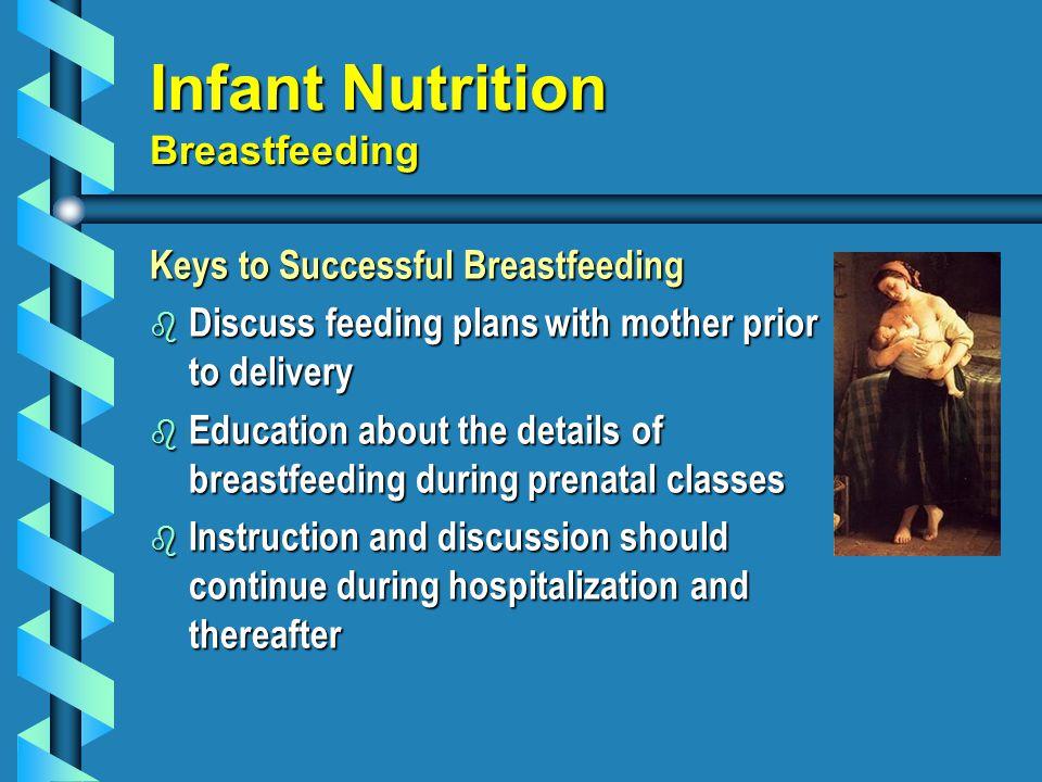 Infant Nutrition Breastfeeding