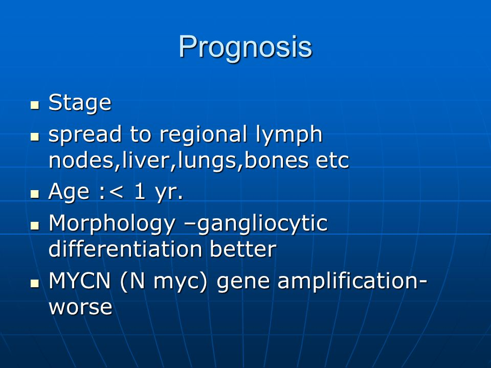 Prognosis Stage spread to regional lymph nodes,liver,lungs,bones etc