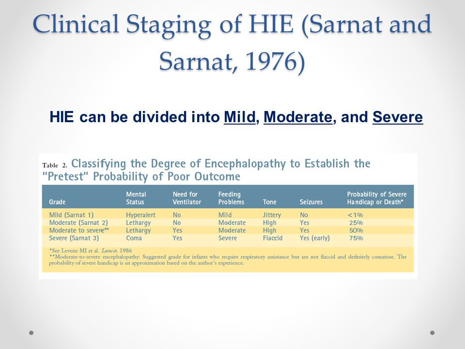 Clinical Staging of HIE (Sarnat and Sarnat, 1976)