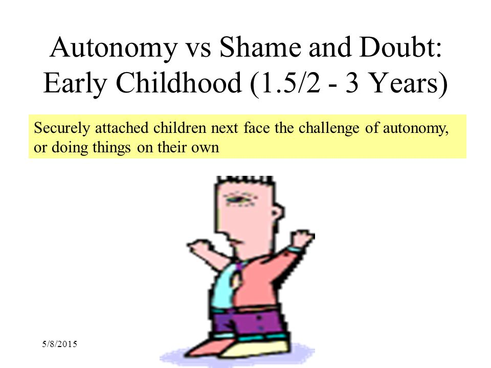 Autonomy vs Shame and Doubt: Early Childhood (1.5/2 - 3 Years)