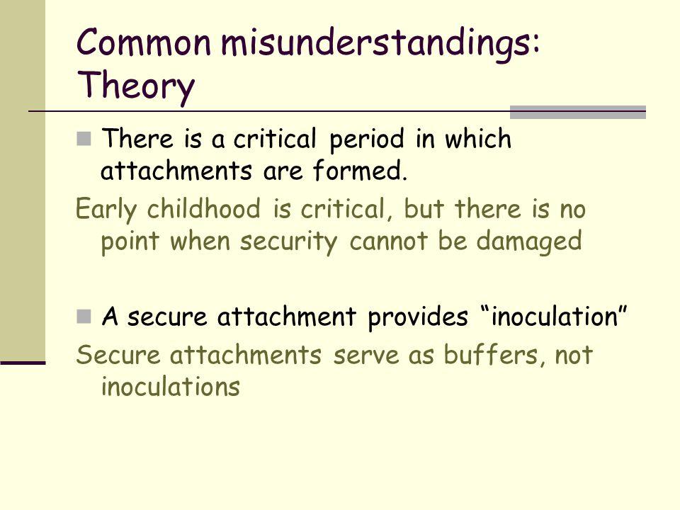 Common misunderstandings: Theory