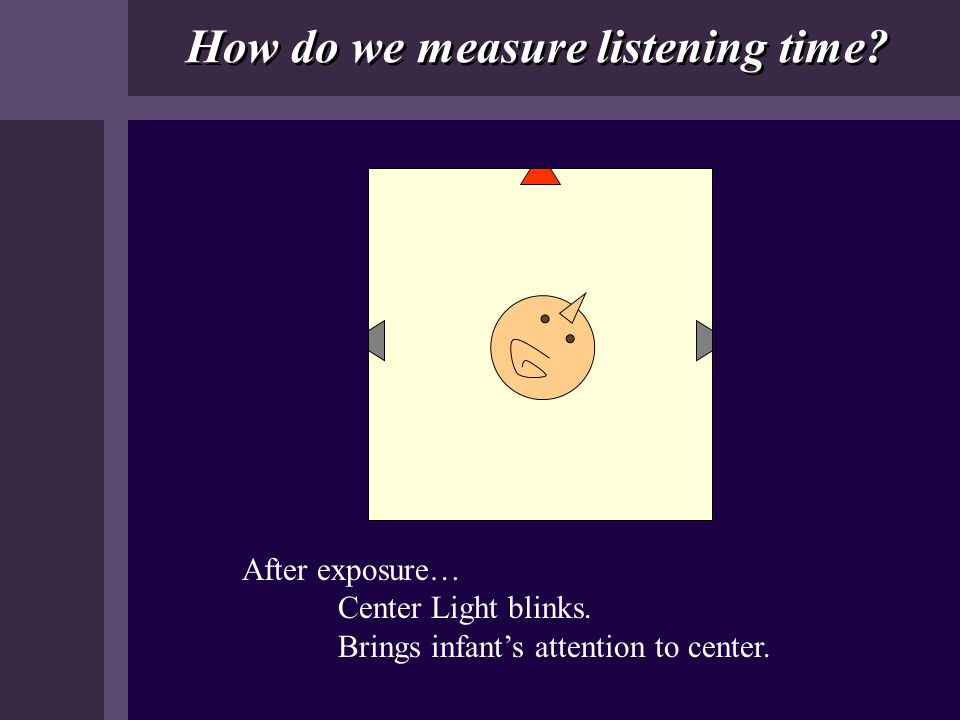 How do we measure listening time
