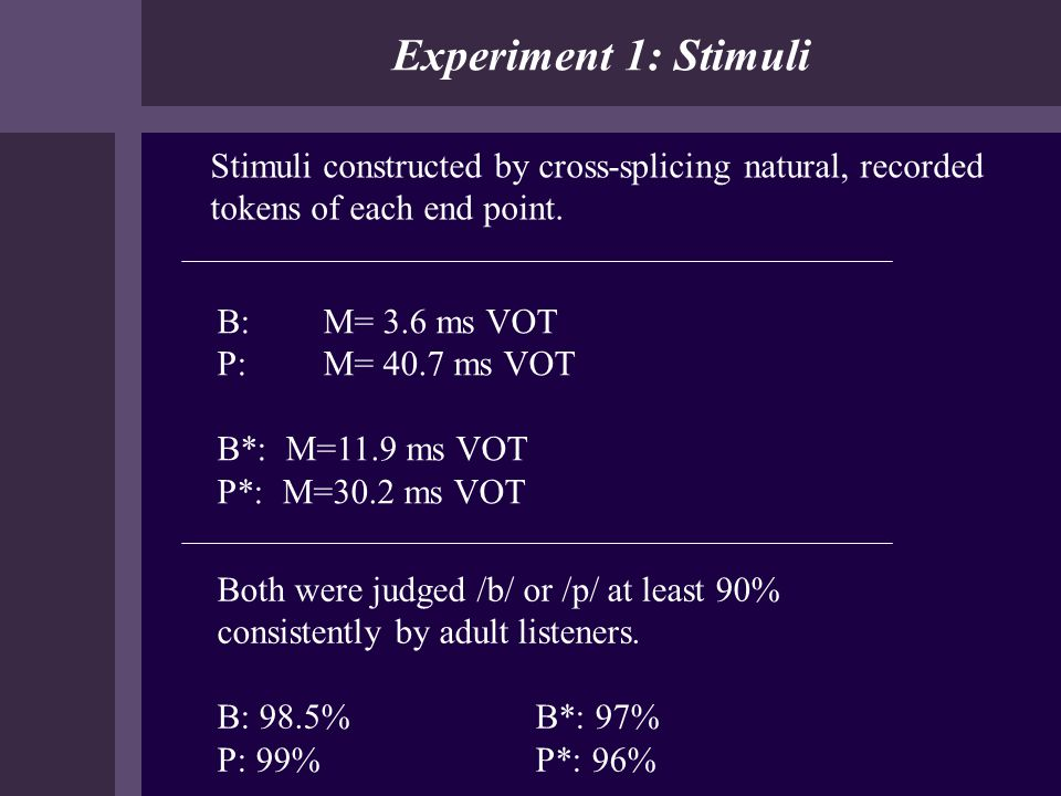 Experiment 1: Stimuli Stimuli constructed by cross-splicing natural, recorded tokens of each end point.