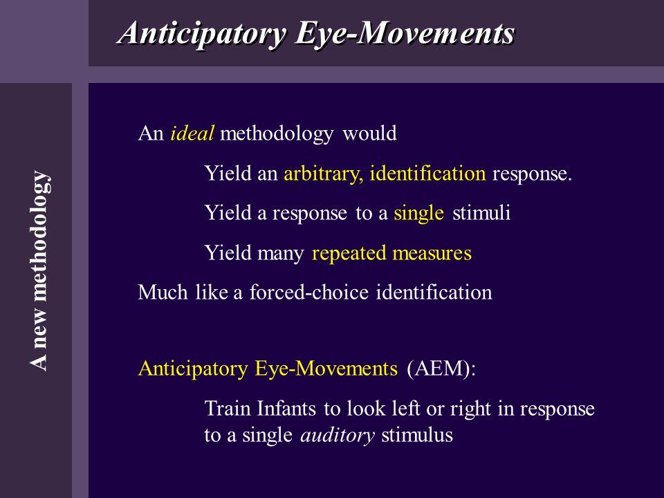 Anticipatory Eye-Movements