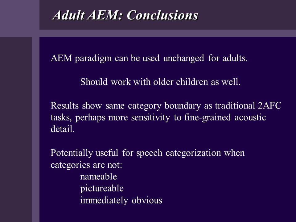 Adult AEM: Conclusions