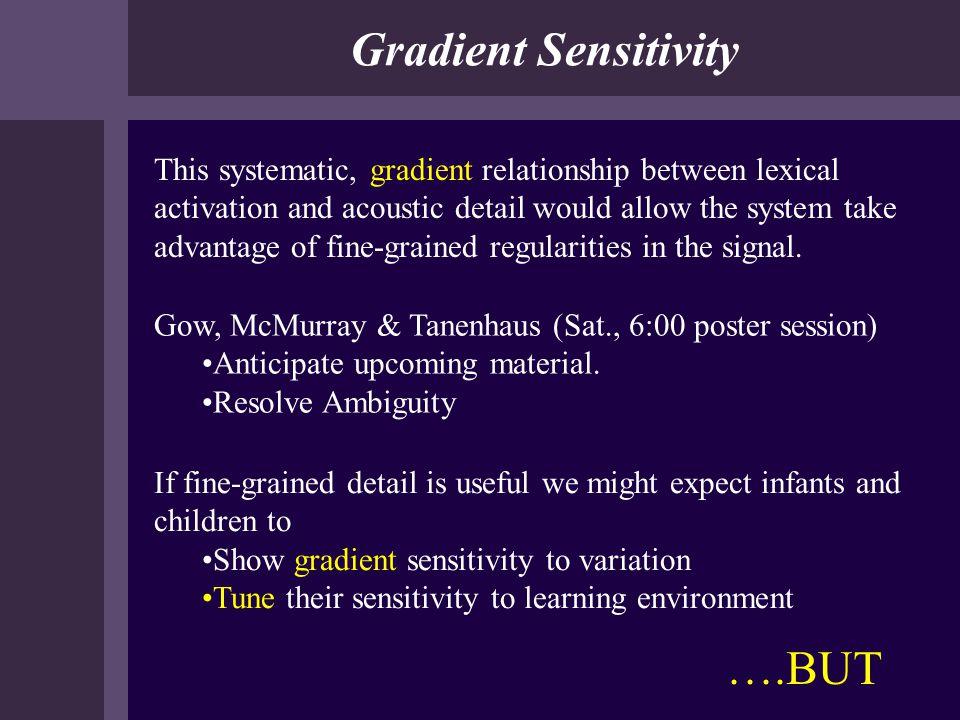 Gradient Sensitivity ….BUT