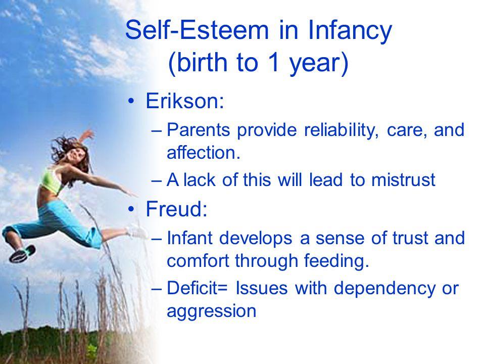 Self-Esteem in Infancy (birth to 1 year)