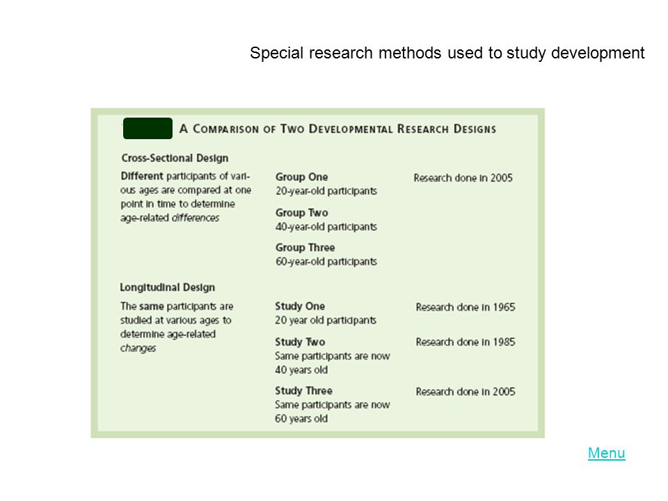 Special research methods used to study development
