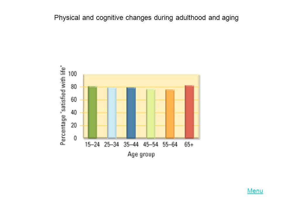 Physical and cognitive changes during adulthood and aging