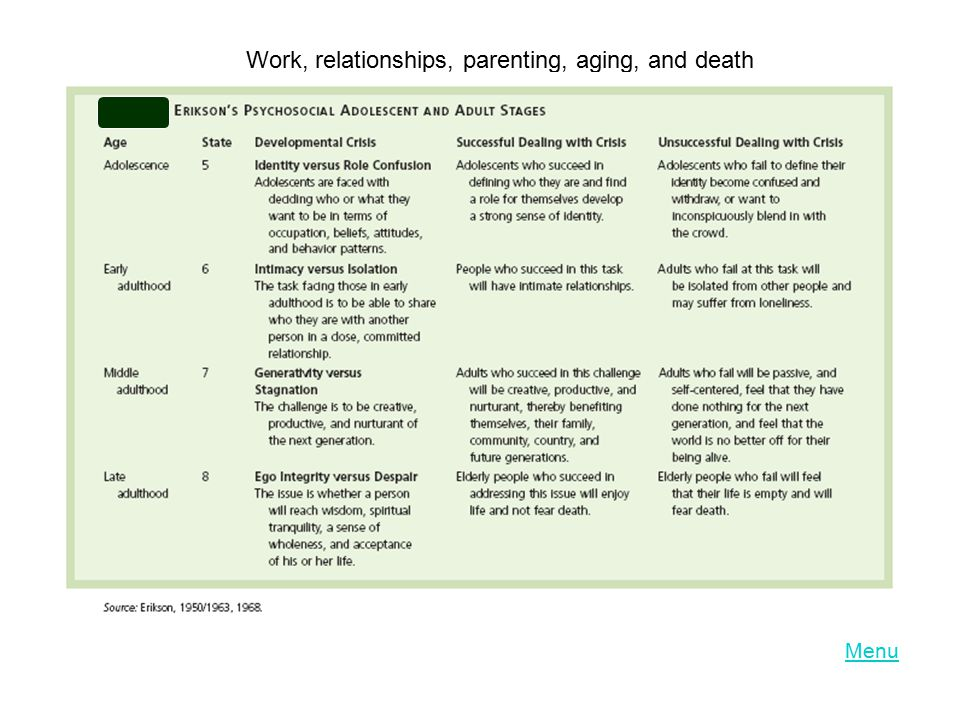 Work, relationships, parenting, aging, and death