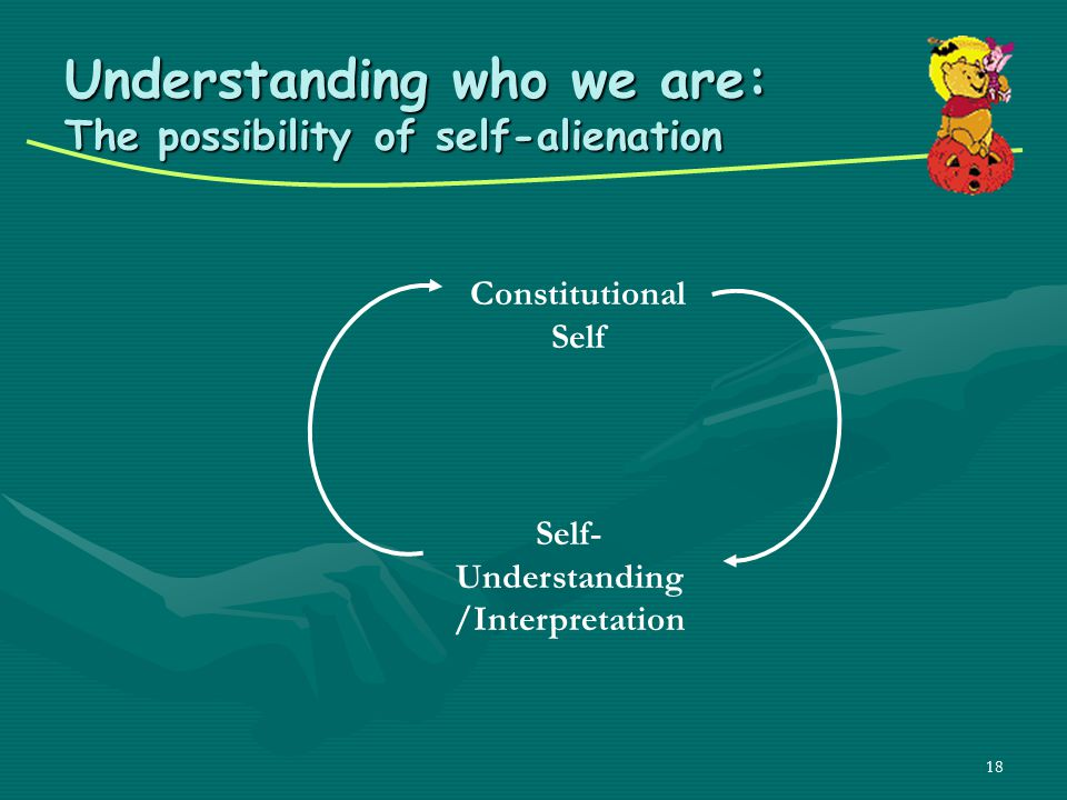 Understanding who we are: The possibility of self-alienation